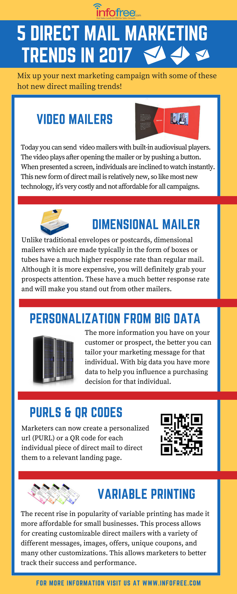 direct mail marketing trends, 2017