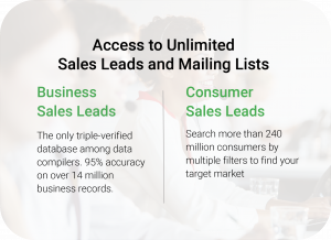 Business Sales Leads & Consumer Sales Leads